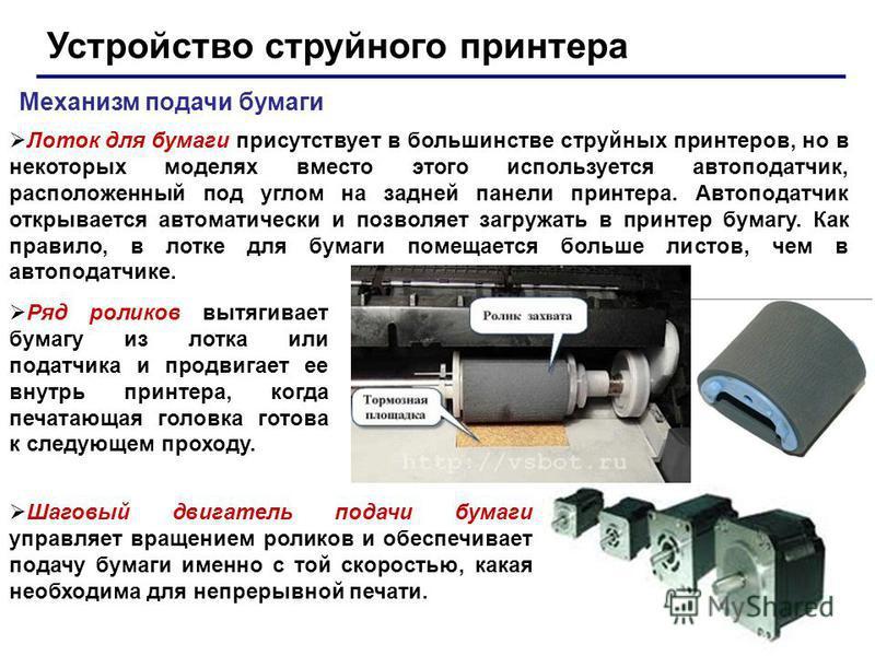 Устройство струйного принтера Механизм подачи бумаги Лоток для бумаги присутствует в большинстве струйных принтеров, но в некоторых моделях вместо этого используется автоподатчик, расположенный под углом на задней панели принтера. Автоподатчик открыв