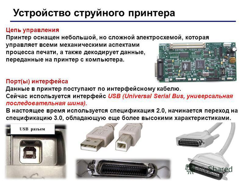 Устройство струйного принтера Цепь управления Принтер оснащен небольшой, но сложной электросхемой, которая управляет всеми механическими аспектами процесса печати, а также декодирует данные, переданные на принтер с компьютера. Порт(ы) интерфейса Данн