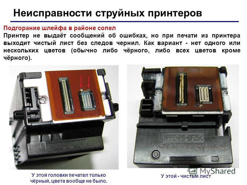 Неисправности струйных принтеров Подгорание шлейфа в районе сопел Принтер не выдаёт сообщений об ошибках, но при печати из принтера выходит чистый лист без следов чернил. Как вариант - нет одного или нескольких цветов (обычно либо чёрного, либо всех