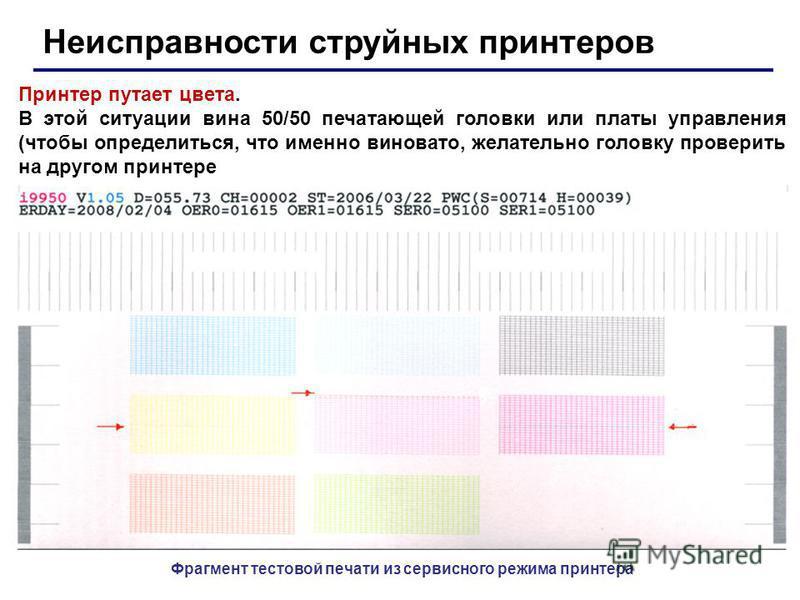 Неисправности струйных принтеров Принтер путает цвета. В этой ситуации вина 50/50 печатающей головки или платы управления (чтобы определиться, что именно виновато, желательно головку проверить на другом принтере Фрагмент тестовой печати из сервисного
