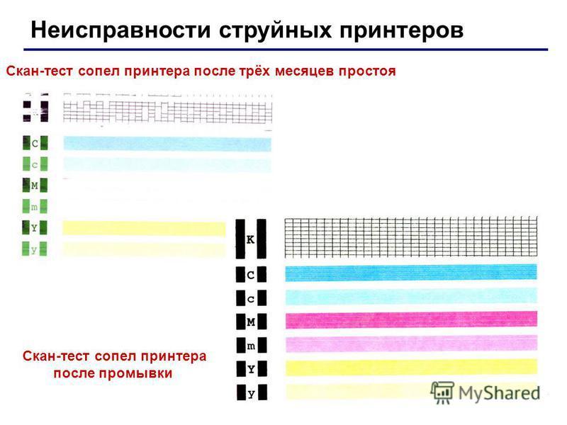 Неисправности струйных принтеров Скан-тест сопел принтера после трёх месяцев простоя Скан-тест сопел принтера после промывки
