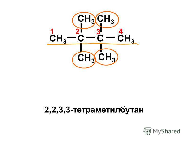 CH 3 C C 412 3 2,2,3,3-тетраметилбутан