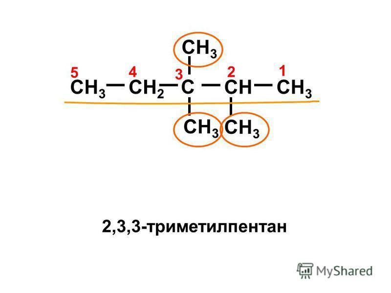 CH 3 CH 2 C CHCH 3 4 1 2 3 5 2,3,3-триметилпентан