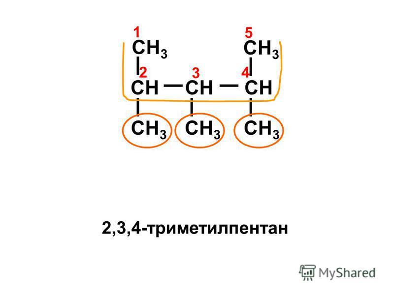 CH 3 CH CH 3 4 1 2 3 5 2,3,4-триметилпентан