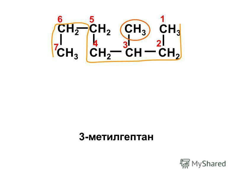 CH 2 CH 3 CHCH 2 CH 3 CH 2 CH 3 4 1 2 3 7 6 5 3-метилгептан
