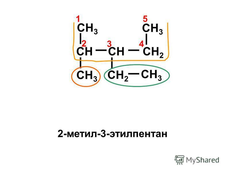 CH 3 CHCH 2 CH CH 3 CH 2 CH 3 4 1 2 3 5 2-метил-3-этилпентан