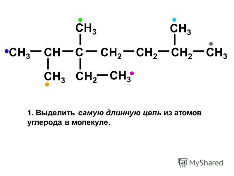 CH 3 CH C CH 2 CH 3 CH 2 CH 3 CH 2 1. Выделить самую длинную цепь из атомов углерода в молекуле.