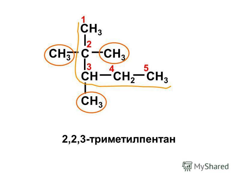 CCH 3 CHCH 2 CH 3 4 1 2 3 5 2,2,3-триметилпентан