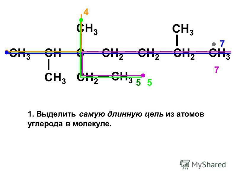 CH 3 CH C CH 2 CH 3 CH 2 CH 3 CH 2 5 4 7 7 1. Выделить самую длинную цепь из атомов углерода в молекуле. 5