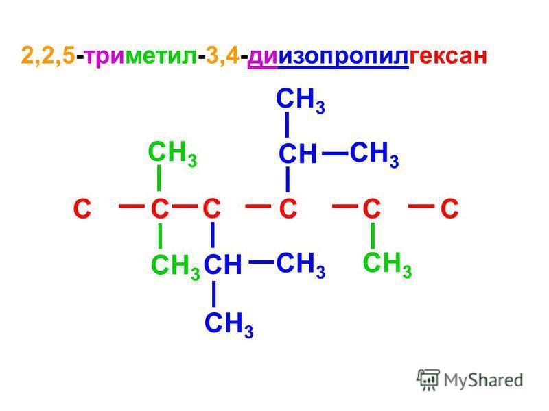 2,2,5-триметил-3,4-диизопропилгексан CC C CCC CH 3 CНCН CНCН