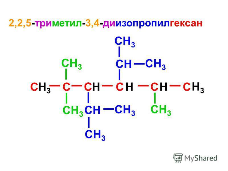 2,2,5-триметил-3,4-диизопропилгексан CC C CCC CH 3 CНCН CНCН H3H3 HH H3H3 H