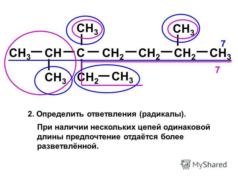 CH 3 CH C CH 2 CH 3 CH 2 CH 3 CH 2 7 7 2. Определить ответвления (радикалы). При наличии нескольких цепей одинаковой длины предпочтение отдаётся более разветвлённой.
