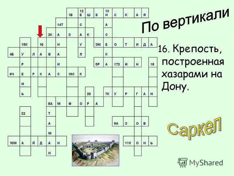 16. Крепость, построенная хазарами на Дону.