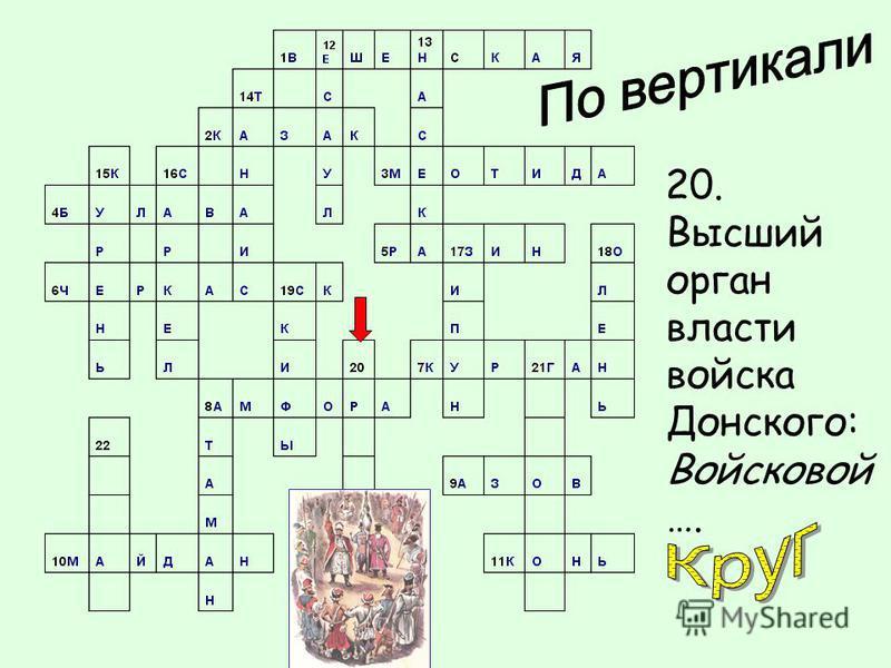 20. Высший орган власти войска Донского: Войсковой ….
