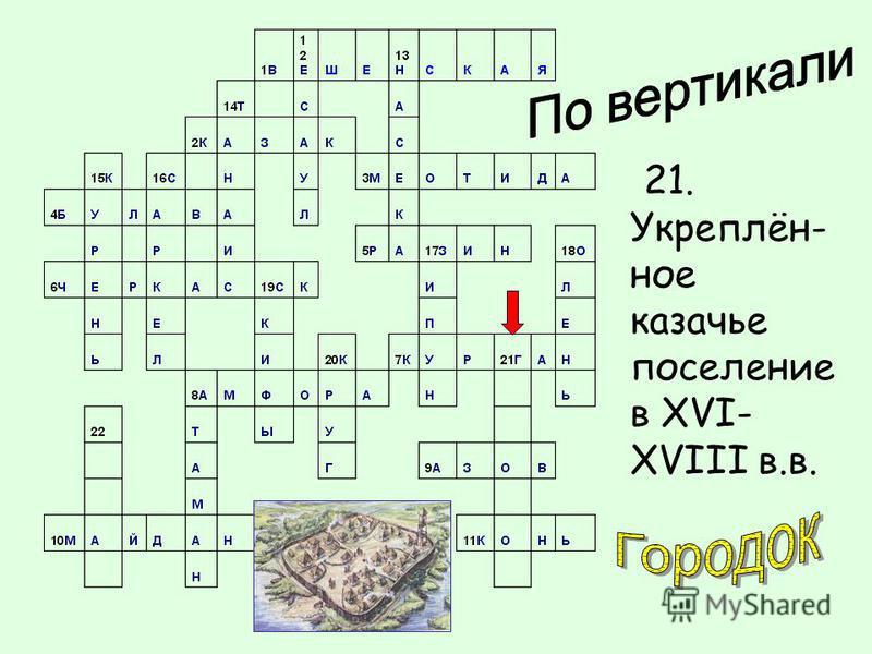 21. Укреплён- ное казачье поселение в XVI- XVIII в.в.