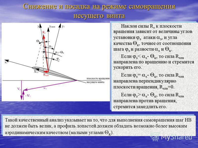 Снижение и посадка на режиме самовращения несущего винта Наклон силы R э к плоскости вращения зависит от величины углов установки э атаки э, и угла качества к, точнее от соотношения шага э и разности э и к. Если э < э - к, то сила R хпв направлена по