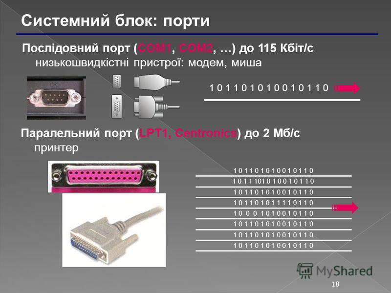 18 Системний блок: порти Послідовний порт (COM1, COM2, …) до 115 Кбіт/с низькошвидкістні пристрої: модем, миша 1 0 1 1 0 1 0 1 0 0 1 0 1 1 0 Паралельний порт (LPT1, Centronics) до 2 Мб/с принтер 1 0 1 1 0 1 0 1 0 0 1 0 1 1 0 1 0 1 1 101 0 1 0 0 1 0 1