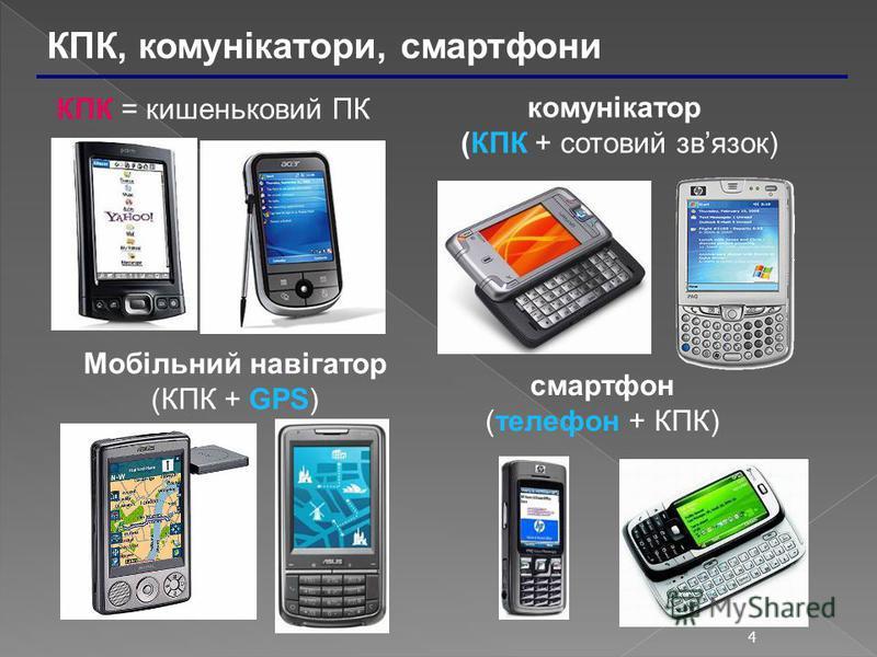 4 КПК, комунікатори, смартфони Мобільний навігатор (КПК + GPS) КПК = кишеньковий ПК смартфон (телефон + КПК) комунікатор (КПК + сотовий звязок)