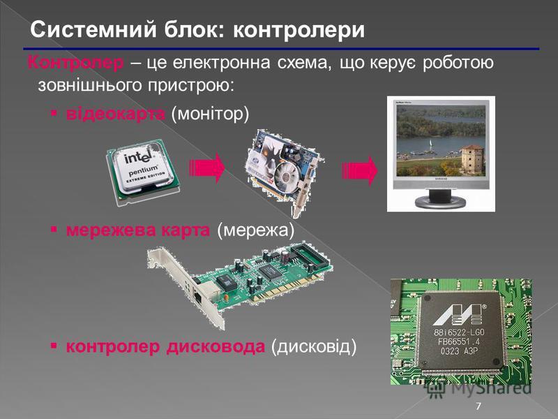 7 Системний блок: контролери Контролер – це електронна схема, що керує роботою зовнішнього пристрою: відеокарта (монітор) мережева карта (мережа) контролер дисковода (дисковід)