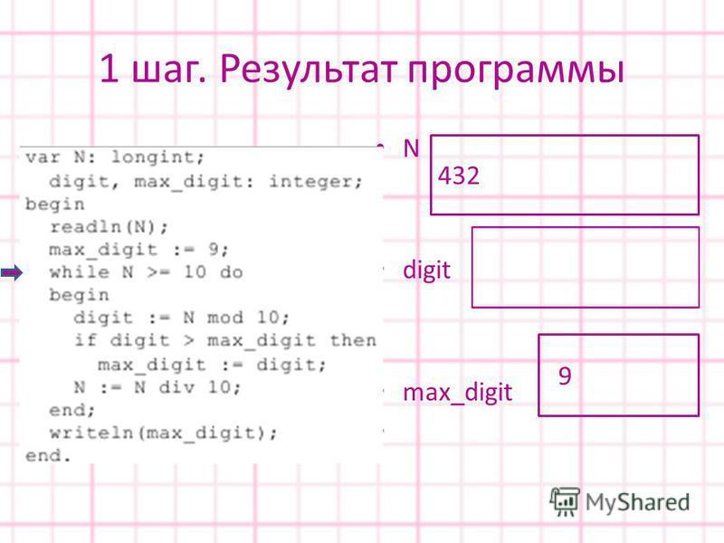 1 шаг. Результат программы N digit max_digit 432 9