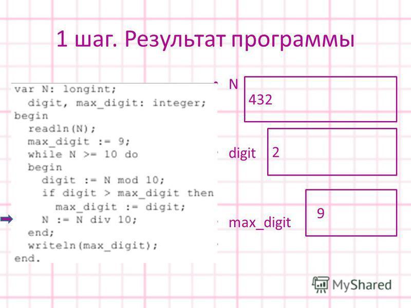 1 шаг. Результат программы N digit max_digit 432 9 2