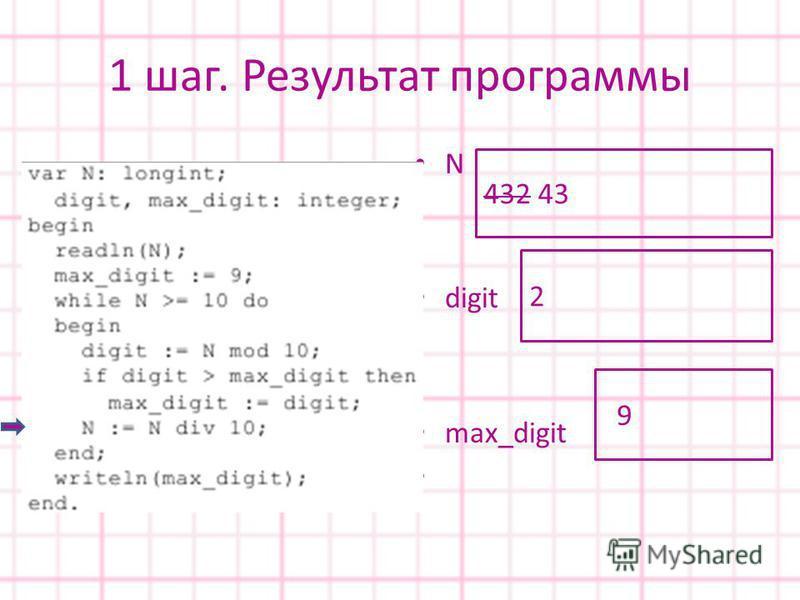 1 шаг. Результат программы N digit max_digit 432 43 9 2