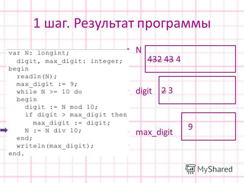 1 шаг. Результат программы N digit max_digit 432 43 4 9 2 3