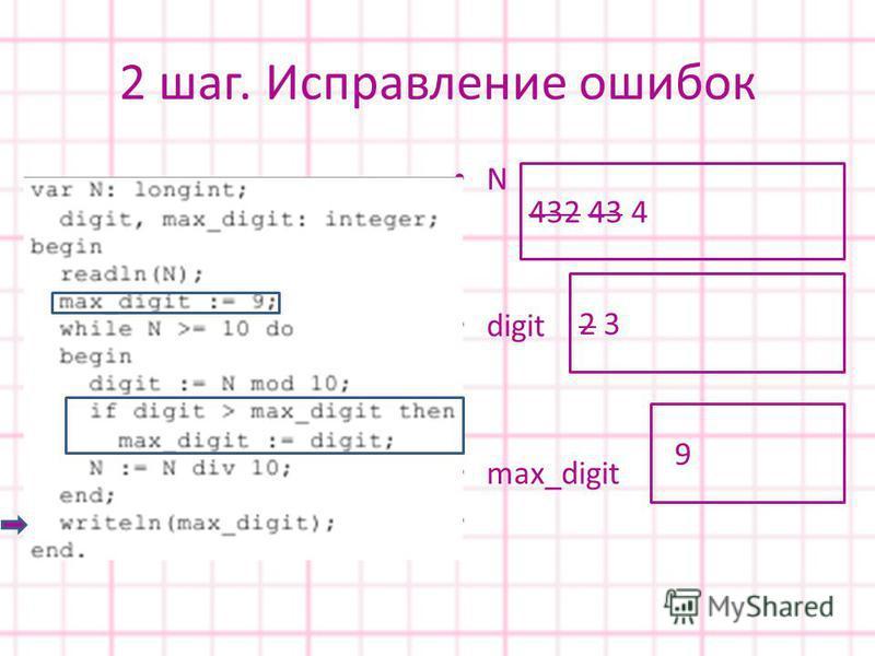 2 шаг. Исправление ошибок N digit max_digit 432 43 4 9 2 3