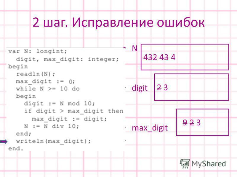 2 шаг. Исправление ошибок N digit max_digit 432 43 4 9 9 2 3 2 3