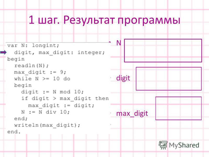 1 шаг. Результат программы N digit max_digit
