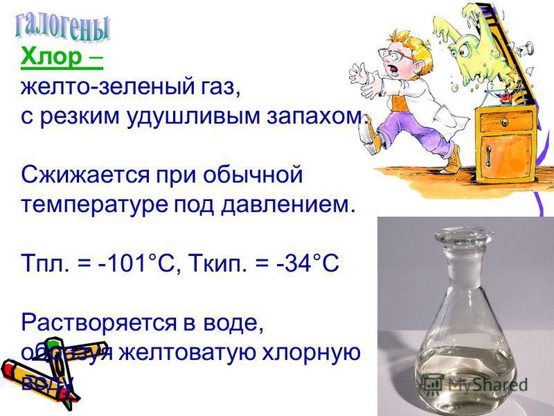Хлор – желто-зеленый газ, с резким удушливым запахом. Сжижается при обычной температуре под давлением. Tпл. = -101°С, Tкип. = -34°С Растворяется в воде, образуя желтоватую хлорную воду