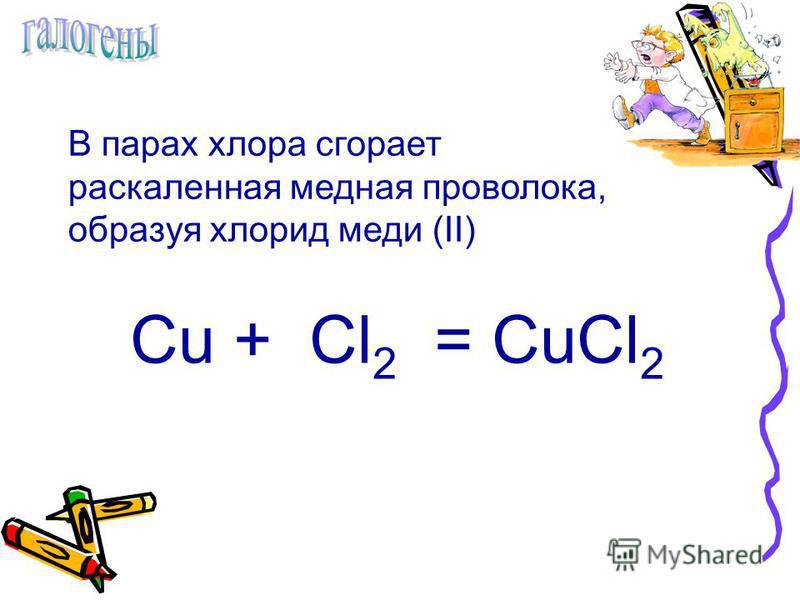 Cu + Cl 2 = CuCl 2