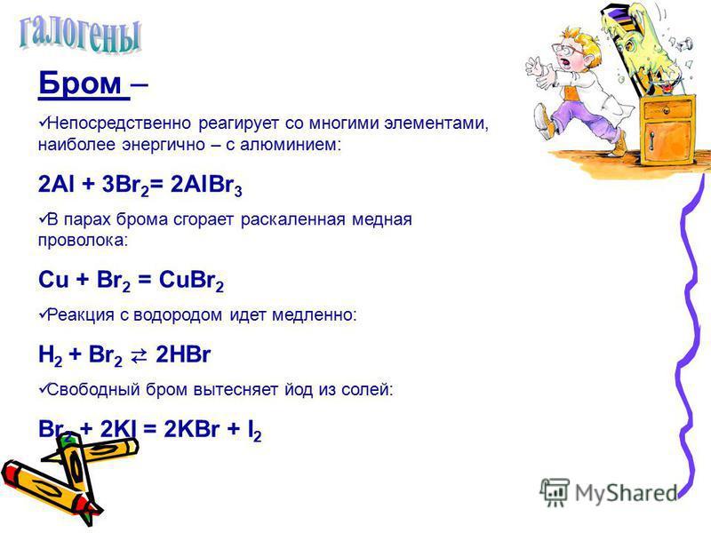 Бром – Непосредственно реагирует со многими элементами, наиболее энергично – с алюминием: 2Аl + 3Вr 2 = 2АlBr 3 В парах брома сгорает раскаленная медная проволока: Сu + Вr 2 = СuBr 2 Реакция с водородом идет медленно: Н 2 + Вr 2 2НВr Свободный бром в