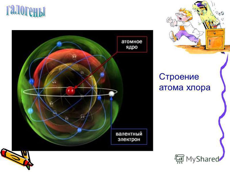 Строение атома хлора