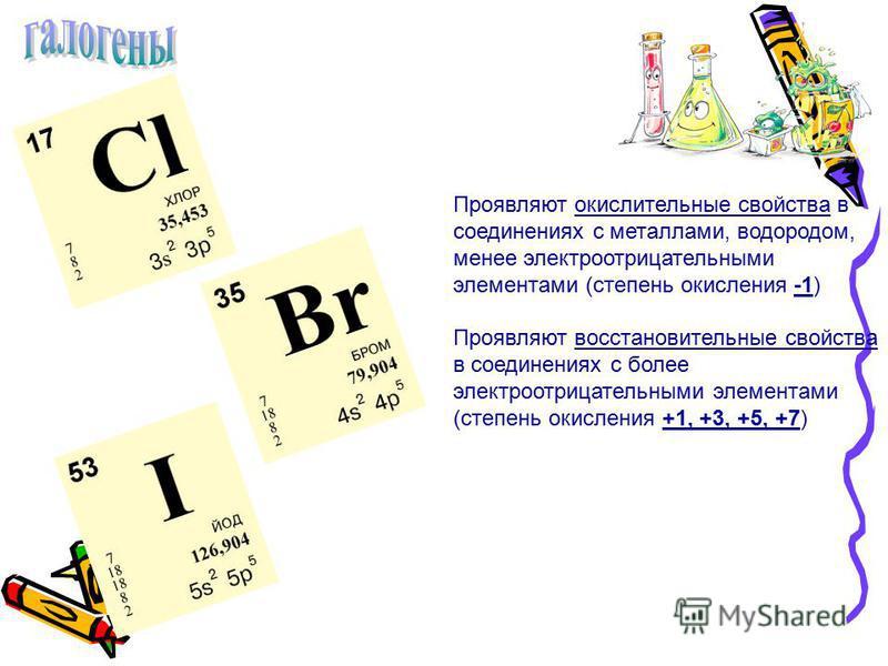 Проявляют окислительные свойства в соединениях с металлами, водородом, менее электроотрицательными элементами (степень окисления -1) Проявляют восстановительные свойства в соединениях с более электроотрицательными элементами (степень окисления +1, +3