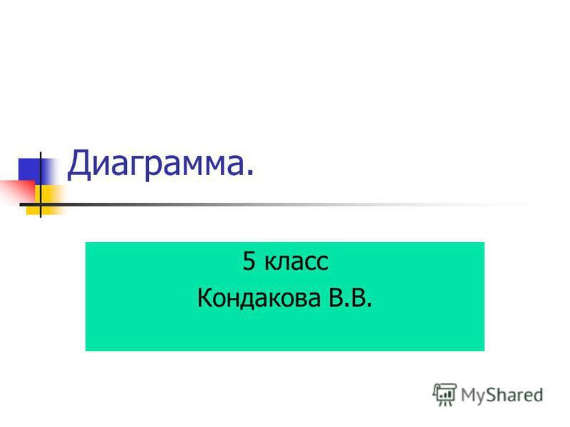 Диаграмма. 5 класс Кондакова В.В.