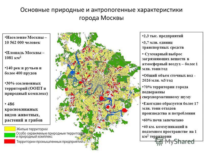 Население Москвы – 10 562 000 человек Площадь Москвы – 1081 км 2 140 рек и ручьев и более 400 прудов 30% озелененных территорий (ООПТ и природный комплекс) 486 краснокнижных видов животных, растений и грибов Основные природные и антропогенные характе