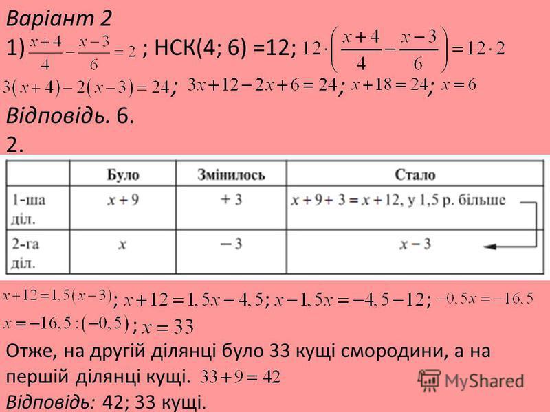Варіант 2 1) ; НСК(4; 6) =12; ; ; ; Відповідь. 6. 2. ; ; ; ; Отже, на другій ділянці було 33 кущі смородини, а на першій ділянці кущі. Відповідь: 42; 33 кущі.