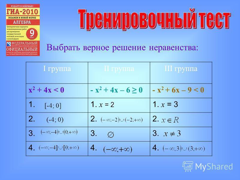 [-4; 0] (-4; 0) Выбрать верное решение неравенства: I группаII группаIII группа х 2 + 4 х < 0- х 2 + 4 х – 6 0- х 2 + 6 х – 9 < 0 1.1. х = 2 1. х = 3 2. 3. 4.