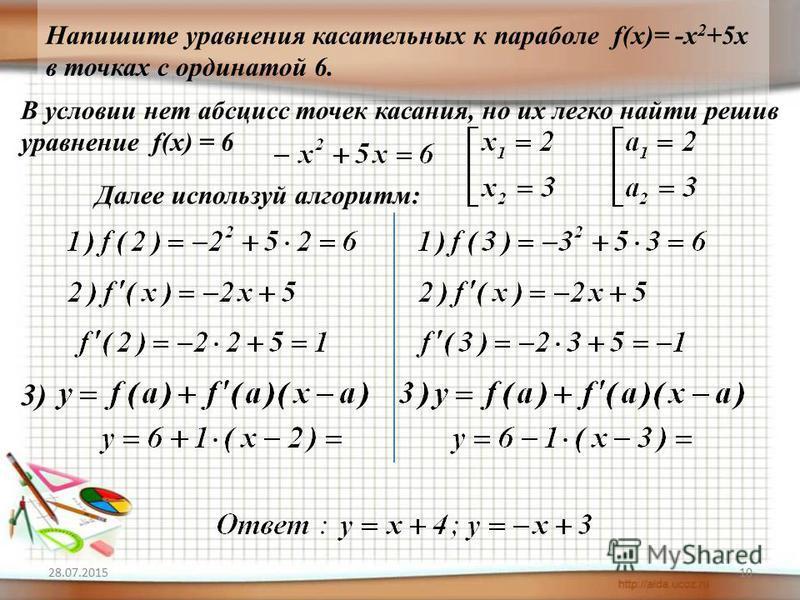 28.07.201510 Напишите уравнения касательных к параболе f(х)= -x 2 +5x в точках с ординатой 6. В условии нет абсцисс точек касания, но их легко найти решив уравнение f(х) = 6 3)3) Далее используй алгоритм: