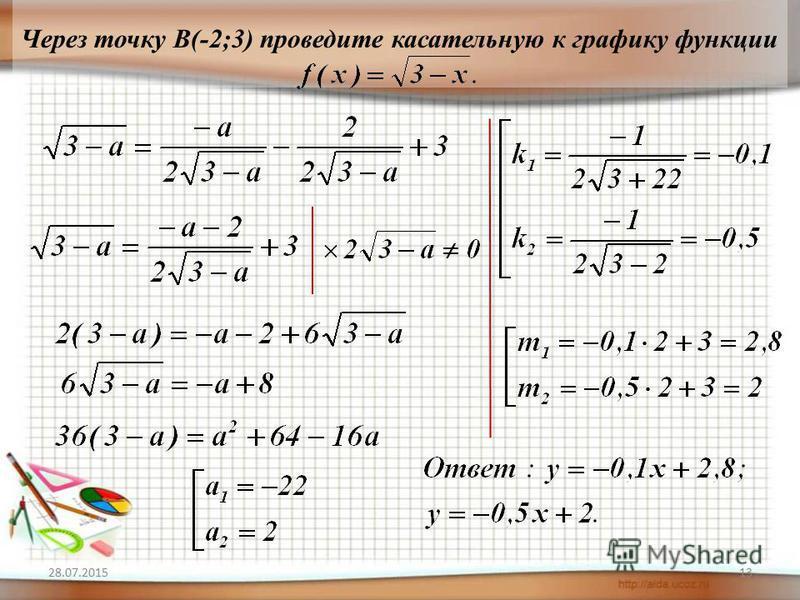 28.07.201513 Через точку В(-2;3) проведите касательную к графику функции