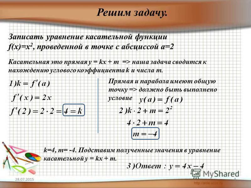 28.07.20153 Решим задачу. Записать уравнение касательной функции f(x)=х 2, проведенной в точке с абсциссой а=2 Касательная это прямая у = kx + m => наша задача сводится к нахождению углового коэффициента k и числа m. Прямая и парабола имеют общую точ