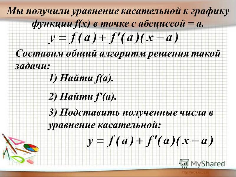 Мы получили уравнение касательной к графику функции f(х) в точке с абсциссой = а. Составим общий алгоритм решения такой задачи: 1) Найти f(a). 2) Найти f'(a). 3) Подставить полученные числа в уравнение касательной: