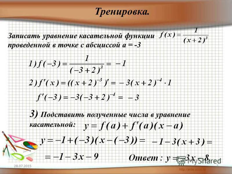 28.07.20157 Тренировка. Записать уравнение касательной функции проведенной в точке с абсциссой а = -3 3) Подставить полученные числа в уравнение касательной: