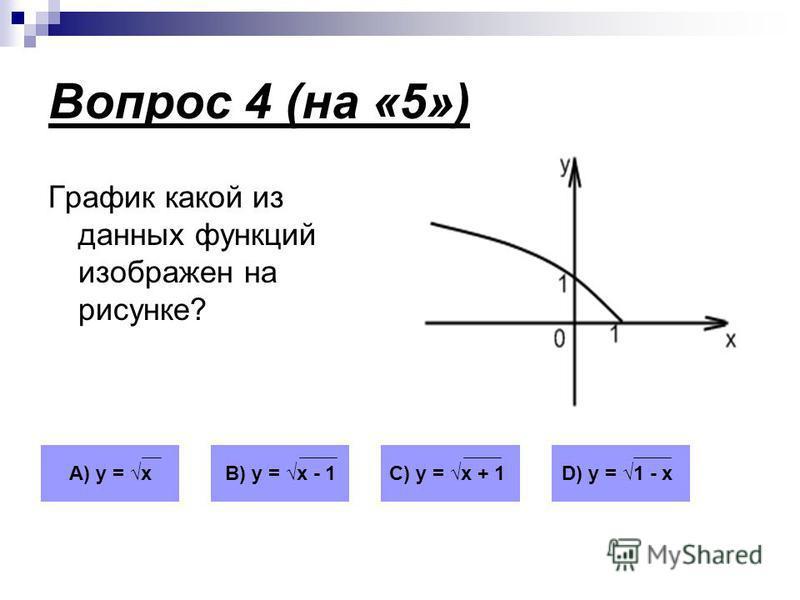 Вопрос 4 (на «5») График какой из данных функций изображен на рисунке? А) у = кВ) у = х - 1С) у = х + 1D) у = 1 - x
