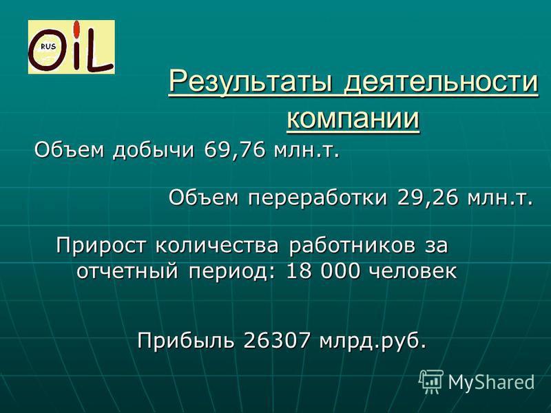Результаты деятельности компании Объем добычи 69,76 млн.т. Объем переработки 29,26 млн.т. Прибыль 26307 млрд.руб. Прирост количества работников за отчетный период: 18 000 человек