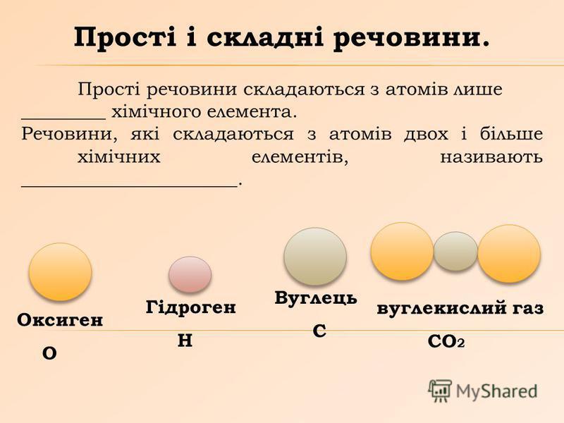 Прості і складні речовини. Прості речовини складаються з атомів лише _________ хімічного елемента. Речовини, які складаються з атомів двох і більше хімічних елементів, називають _______________________. Оксиген О Гідроген Н Вуглець С вуглекислий газ