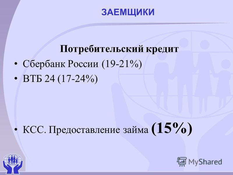ЗАЕМЩИКИ Потребительский кредит Сбербанк России (19-21%) ВТБ 24 (17-24%) КСС. Предоставление займа (15%)