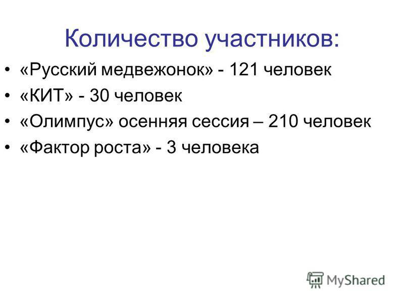 Количество участников: «Русский медвежонок» - 121 человек «КИТ» - 30 человек «Олимпус» осенняя сессия – 210 человек «Фактор роста» - 3 человека