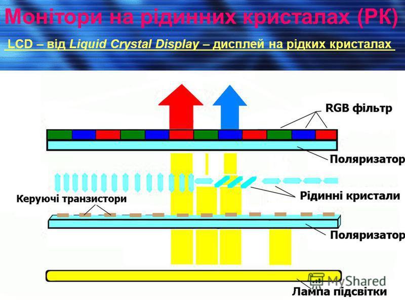 Монітори на рідинних кристалах (РК) LCD – від Liquid Crystal Display – дисплей на рідких кристалах